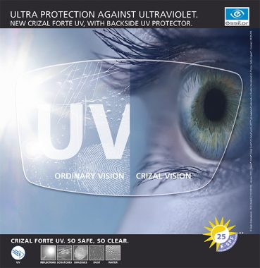 Essilor's Crizal Forte UV Offers SPF For The Eyes