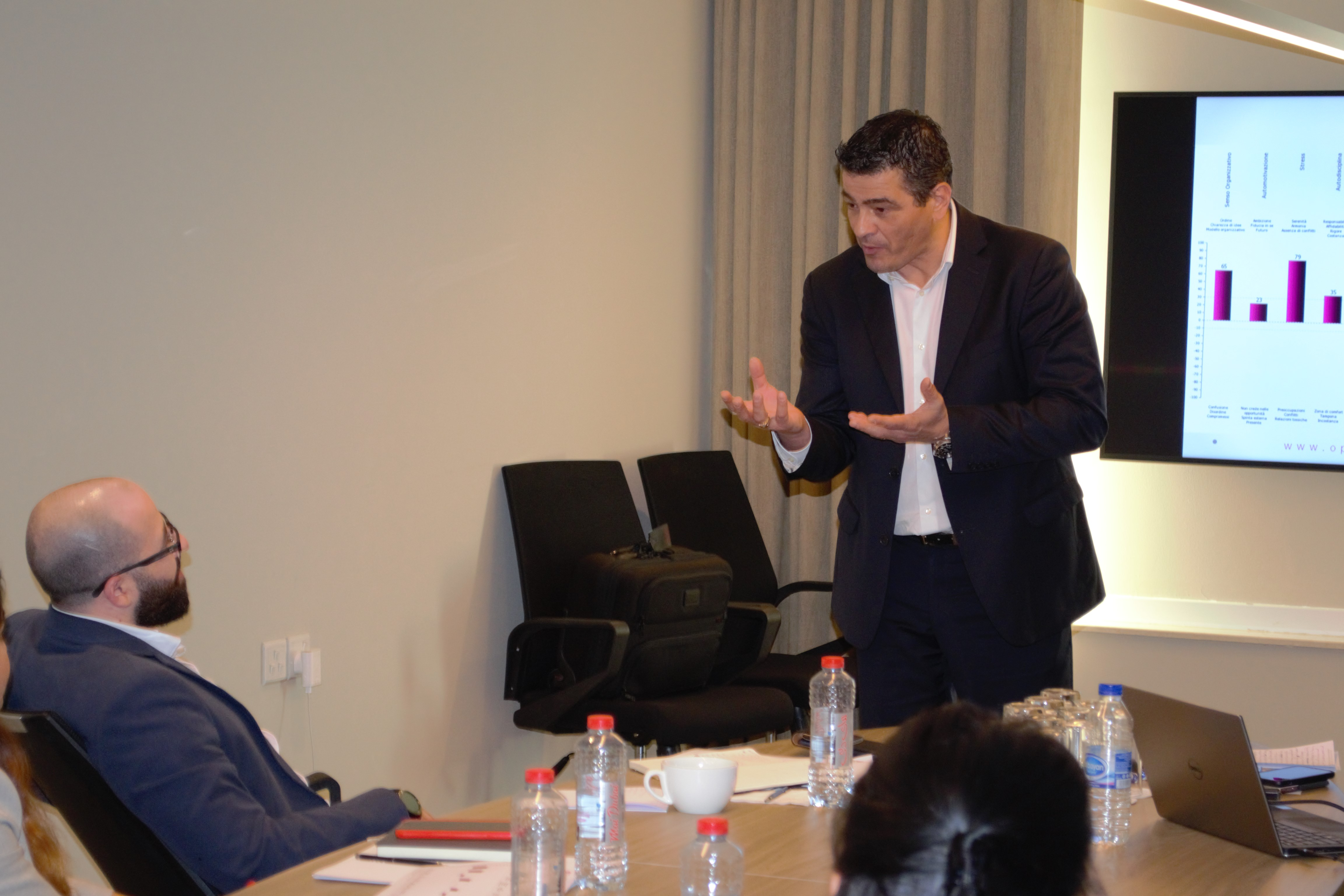 Growth Acceleration Program By Zeder Group