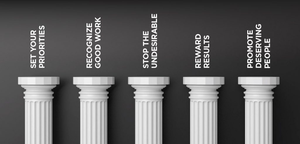 Five Pillars Of Leadership